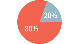 winlosscase-percentages-whoweare-101716