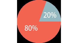 winlosscase-percentages-whoweare-101716