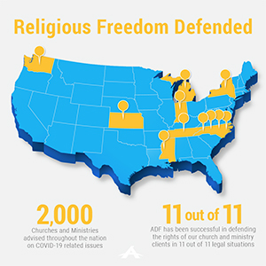 Religious Freedom Victories for Churches and Ministries During COVID-19